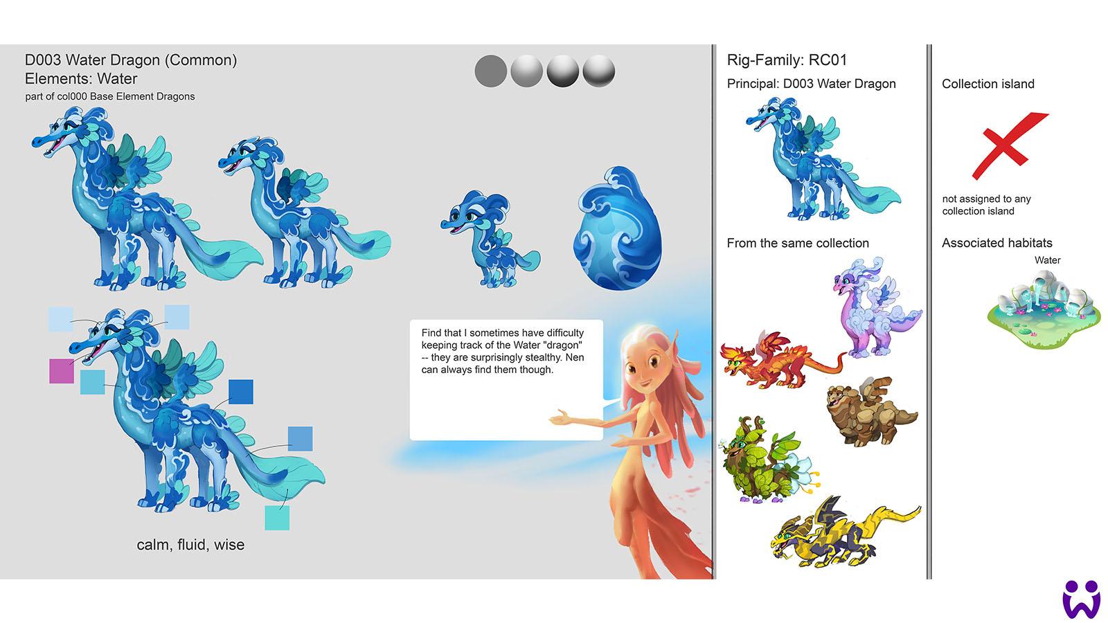 """9 von 25, Beispiel des Concept Art Briefings an Outsourcer. Für das Mobilegame """"Wonderlings"""" von Wooga"""