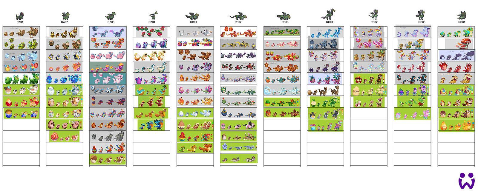 """11 von 25, Zwischenstandsübersicht der """"Wonderlings"""" die das Team konzipierte. Für das Mobilegame """"Wonderlings"""" von Wooga"""
